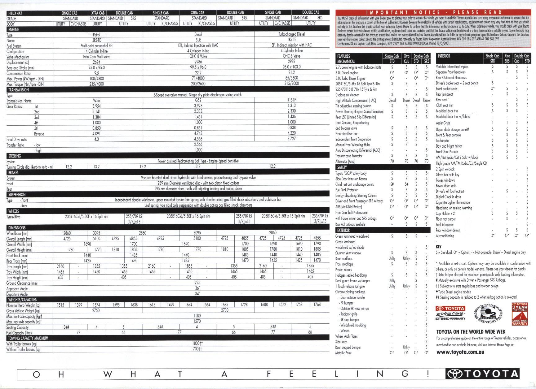 22re Head Bolt Torque Spec - Your diagrams today