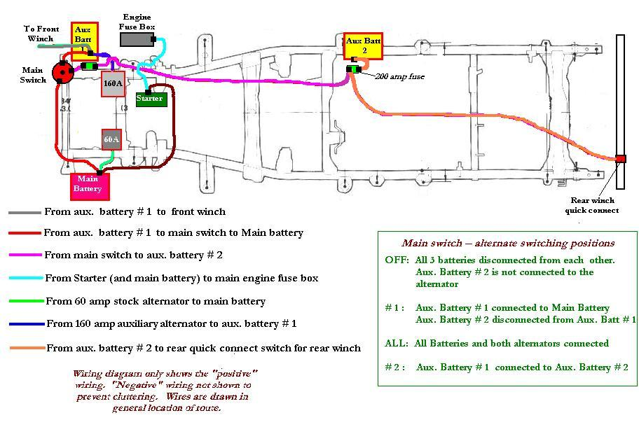 Trailer Winch Wiring Diagrams - Wiring Solutions